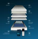 Dynaglobe eMOTION LUXE Zweikammer-Luftkernmatratze inkl. Bezug und Hygieneschicht / mit Pumpsystem inkl. Funkfernbedienung & Bluetooth-Empfänger für Smartphone-App Ortho-Well